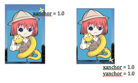 xanchor_yanchor_1